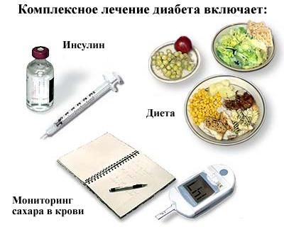 Лекарства от диабета 2 типа комплекс