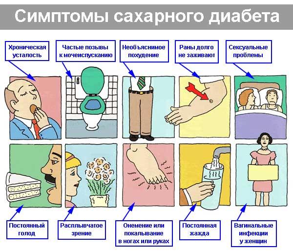 Симптомы свхврного диабета у женщин