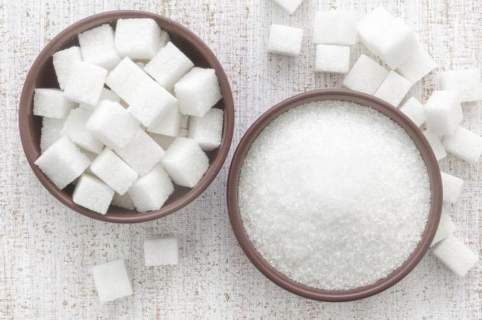 нормативы сахара
